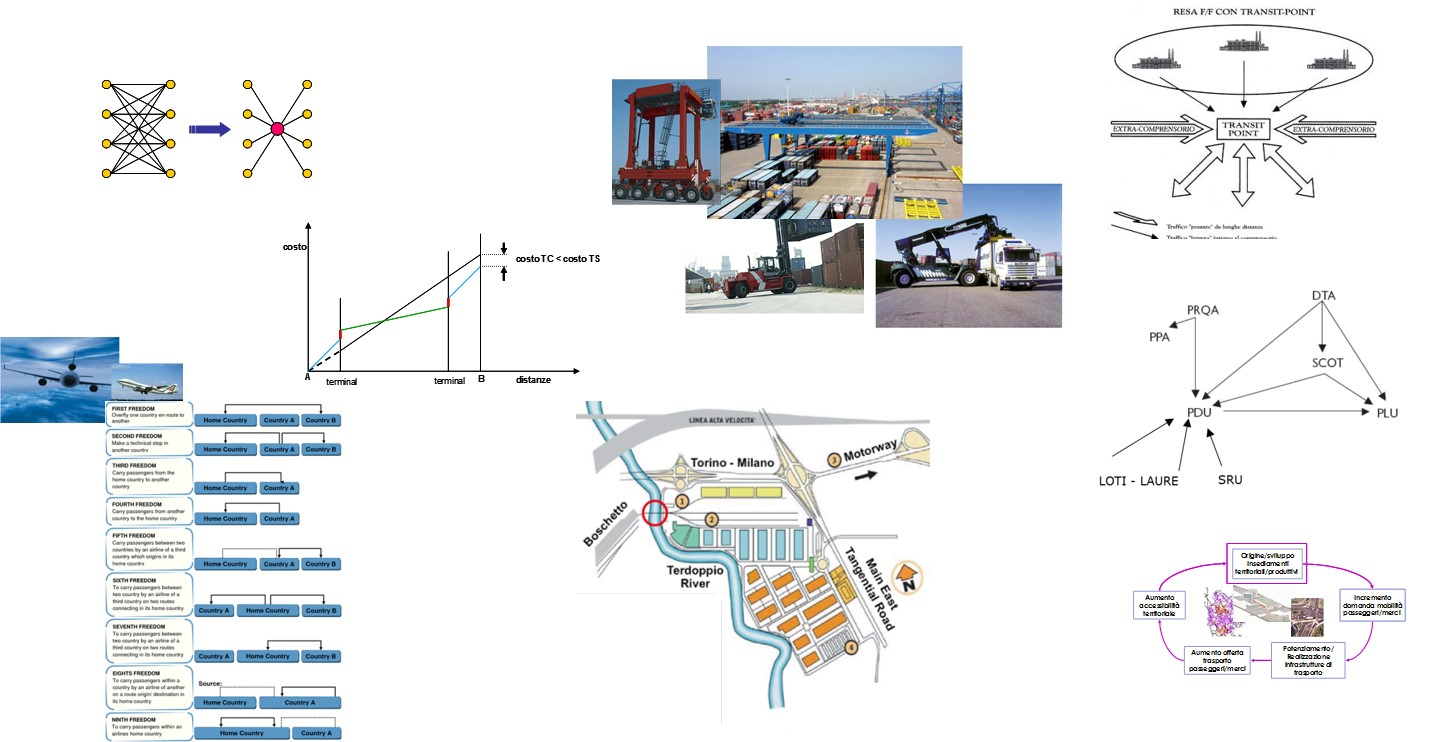 Transport Policies and Terminals Design | Master Degree in