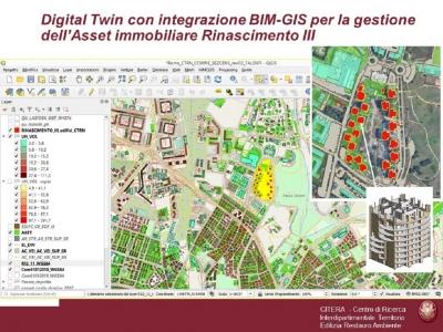 Laboratorio GIS-BIM Digital Twin del CITERA