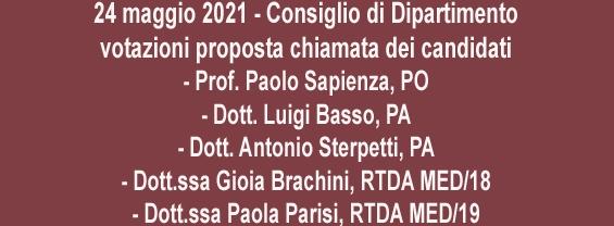 24 maggio - Consiglio di Dipatimento su votazioni per proposta chiamata candidati
