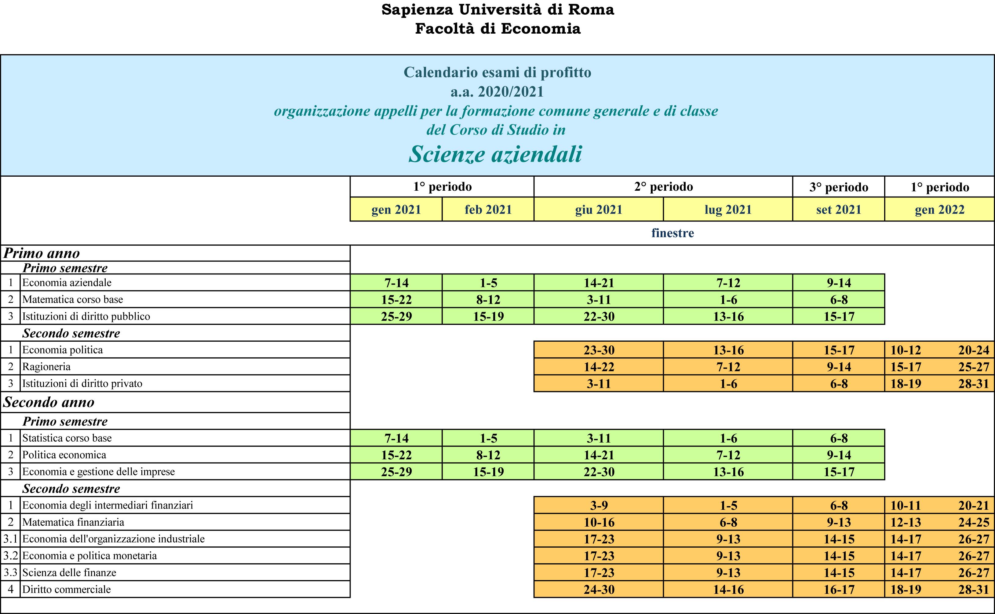 Calendari didattici | Facoltà di Economia