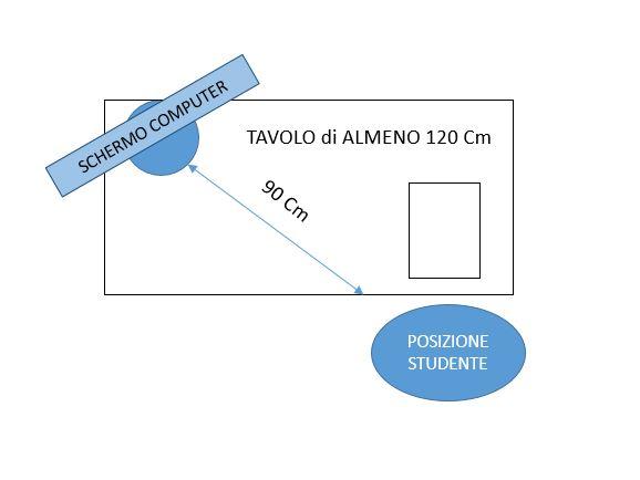 Distanza dallo Schermo (90 cm)e Dimensione minima del Tavolo (120 Cm)
